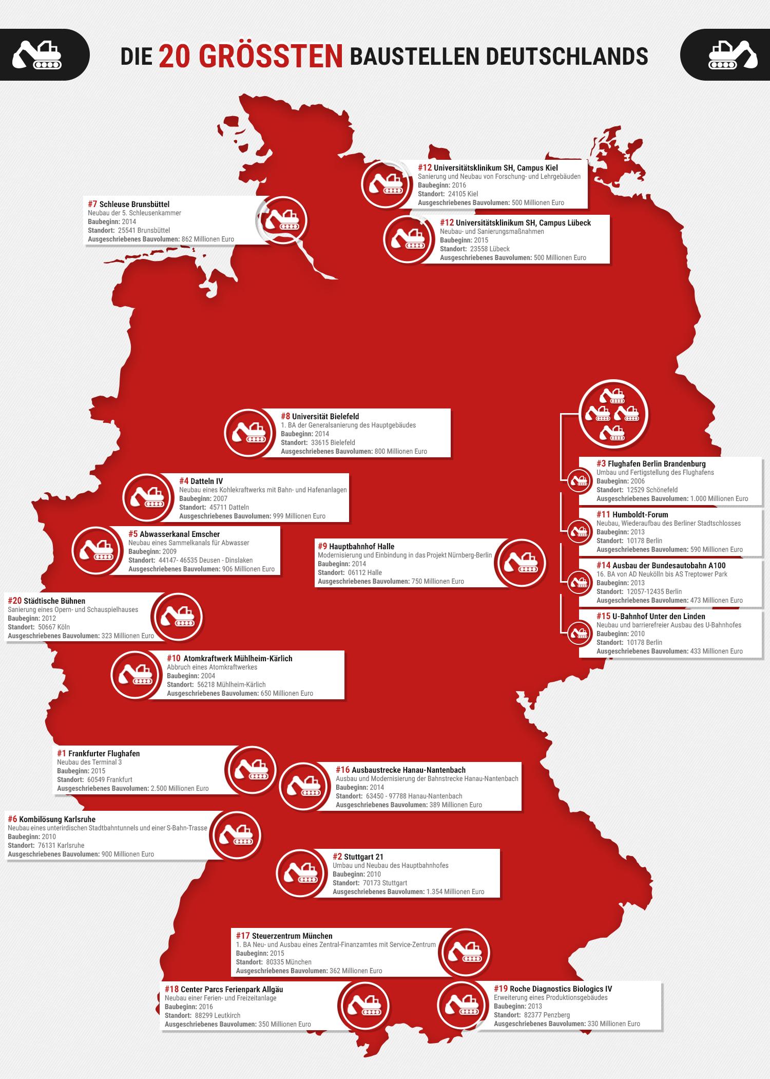 Wo in Deutschland derzeit gebaut wird: Überblick über die größten Bauvorhaben.