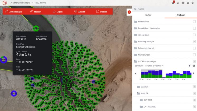2017, Rohstoffabbau digitalisieren, Leerlaufzeiten und GPS-Bewegung